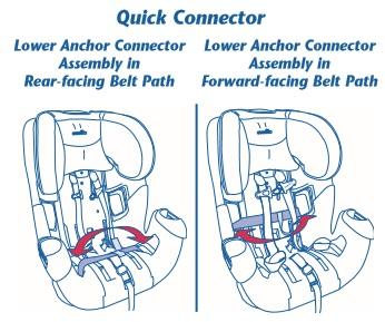 QuickConnector
