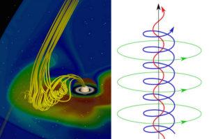 jupiter sun flux transfer events birkeland currents