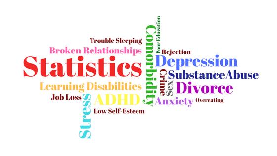 Alarming ADHD Statistics