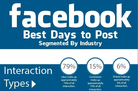 Best Days to Post to Facebook by Industry [INFOGRAPHIC]
