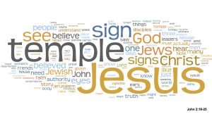 apologetics word cloud