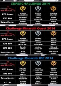 PODIUMS-CHALLENGE-MINARELLI-2014