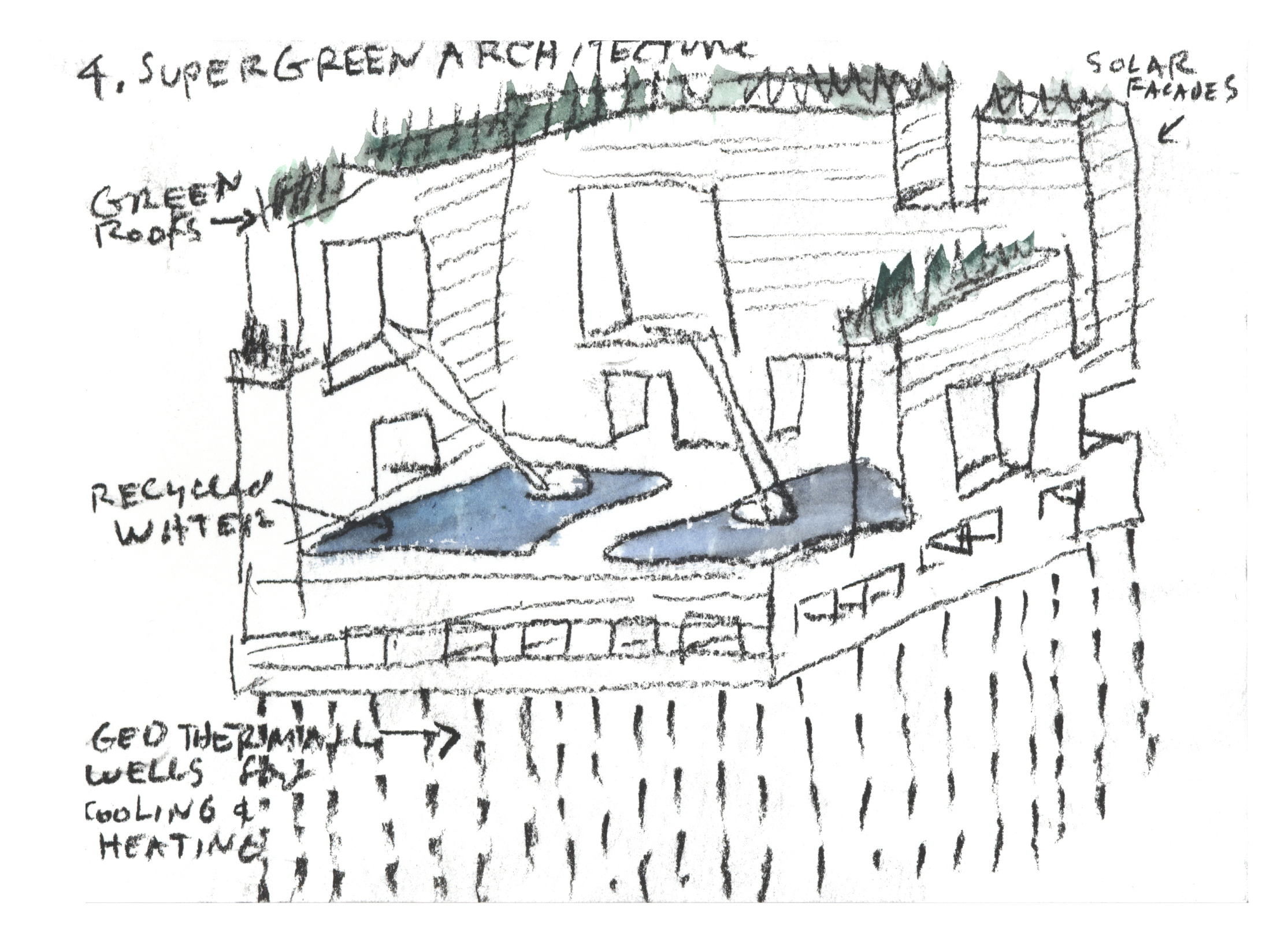 Steven Holl Quotes Quotesgram