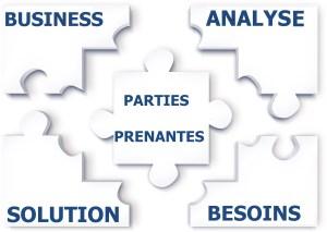 La business analyse prend en compte toutes les parties prenantes.