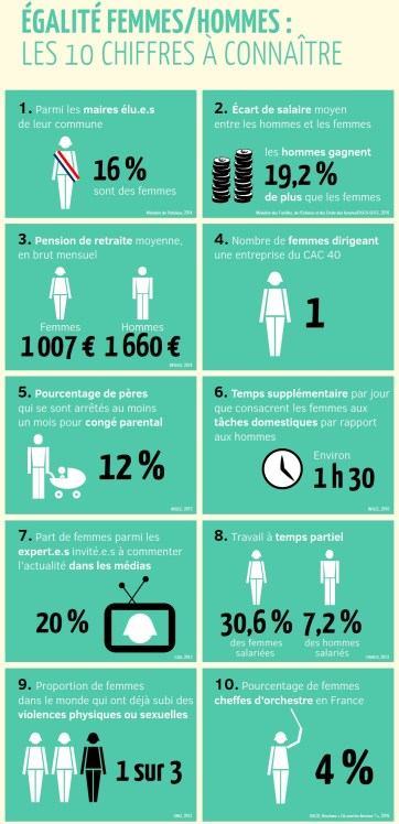chiffres-sexisme-infographie