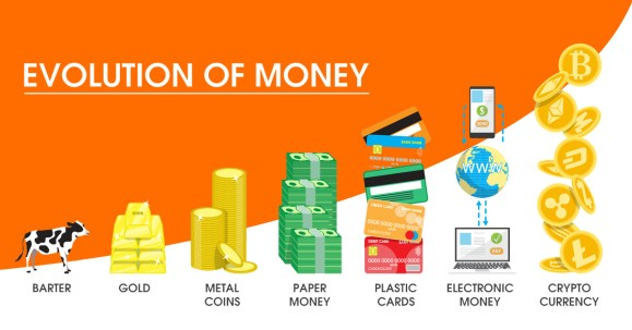 Evolution of Money gold to paper money to credit cards to cryptocurrency