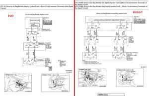 Evo steering wheel in Ralliart help  EvolutionM