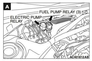 Need fuel pump relay diagram  EvolutionM  Mitsubishi Lancer and Lancer Evolution Community
