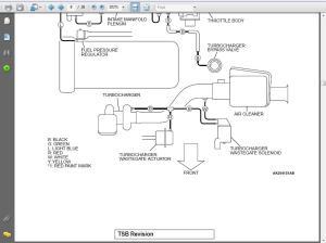 vaccume diagram for boost solenoid  EvolutionM