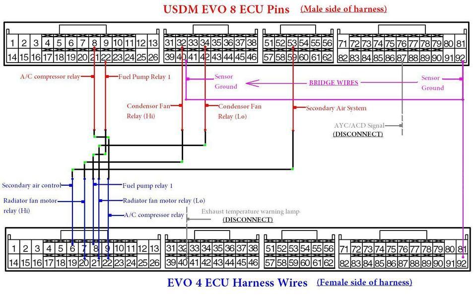 2002 Ecu L4 2 2l Wiring Diagram | Wiring Diagram