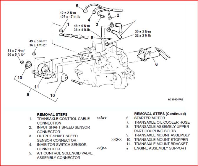 wiring harness diagram  evolutionm  mitsubishi lancer and