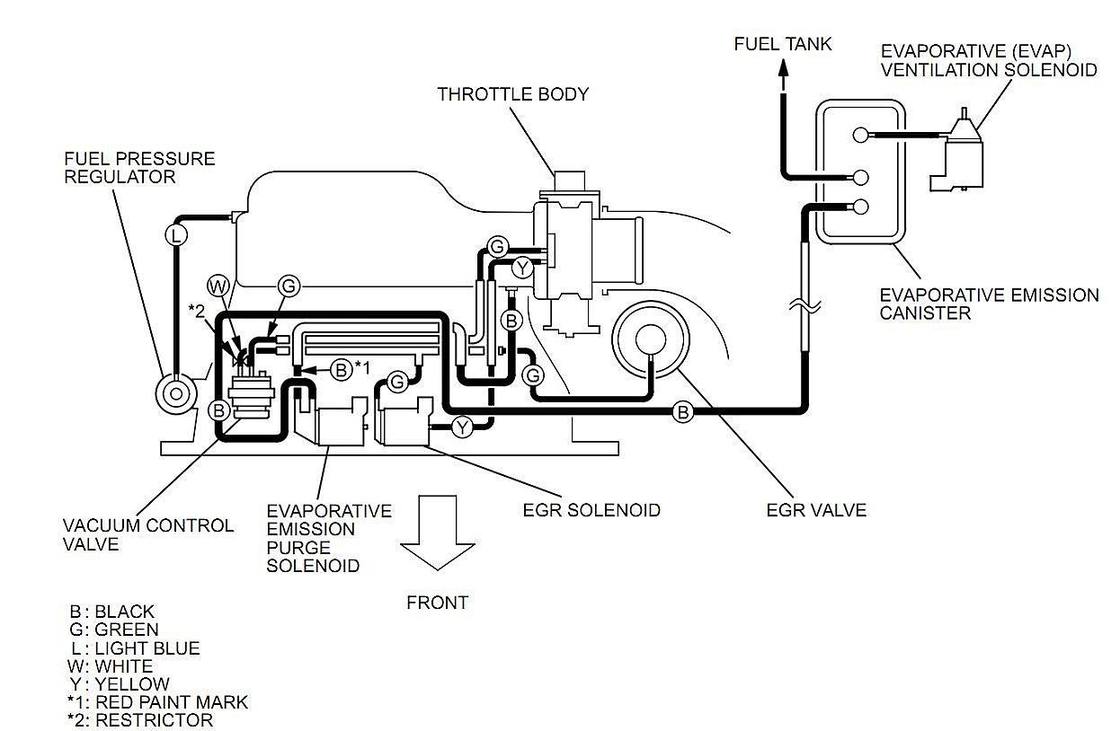 Mitsubishi Throttle Body