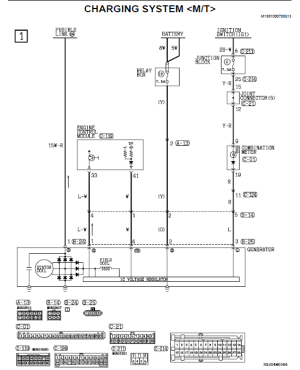 US Lancer Wiring Diagram  PDF  EvolutionM  Mitsubishi Lancer and Lancer Evolution Community