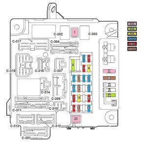 ECU Plug Pinout  EvolutionM  Mitsubishi Lancer and