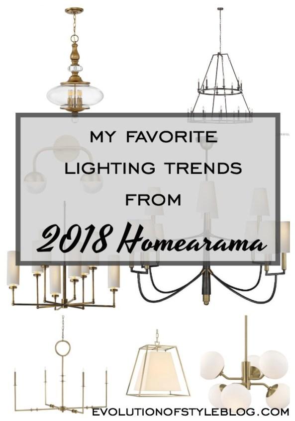 Favorite Lighting Trends 2018