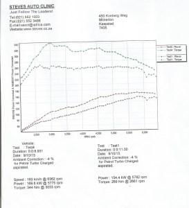 Corsa OPC2014