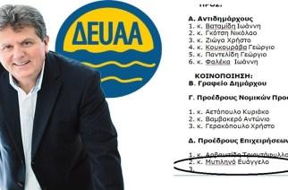 Παραμένει Πρόεδρος της ΔΕΥΑΑ ο Μυτιλινός, για τις… υπηρεσίες του δήμου Αλεξανδρούπολης