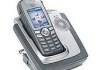Cisco IP Phone 7921