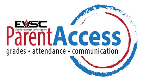 Parent Access (Grades)