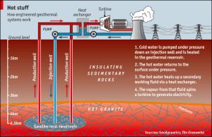 La energía geotérmica en México | REVE Actualidad del