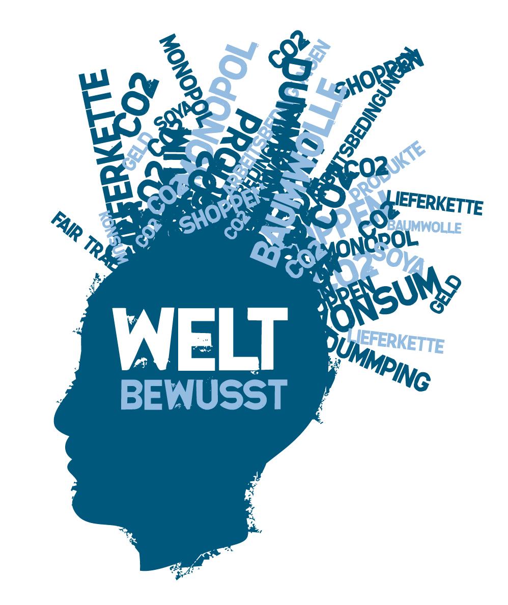 Aktion WELTBewusstDer Konsumkritische Stadtrundgang für Wesel