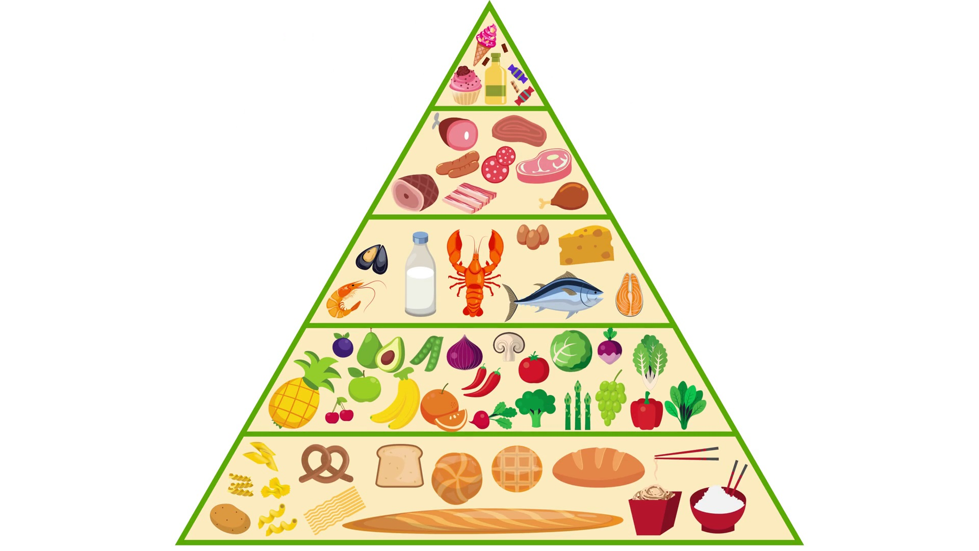 In Detail The New Food Pyramid