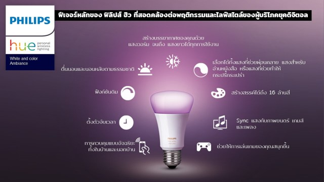 Philips Hue launched in Thailand (13)