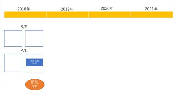2018-07-24_09h48_43