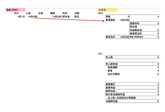 預金から決算書 2015 05 15 7 38 03