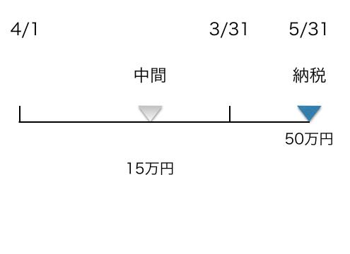 EX IT SS 14