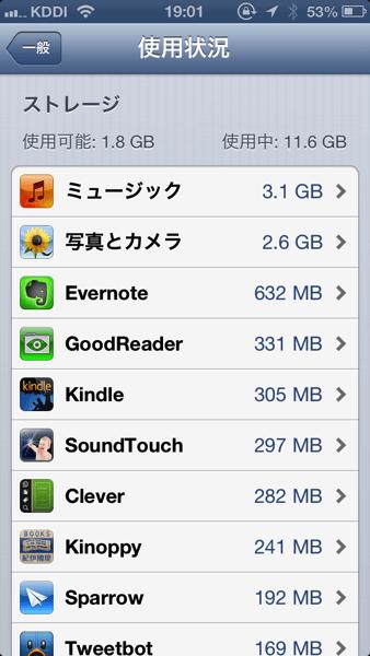 IPhone5 使用状況