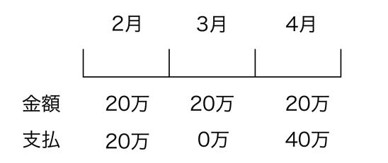 スクリーンショット 2015 04 05 16 37 00