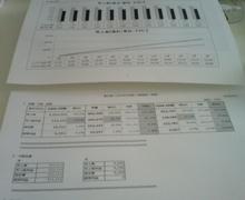 Newtype税理士 井ノ上陽一のブログ|-20090413073444.jpg