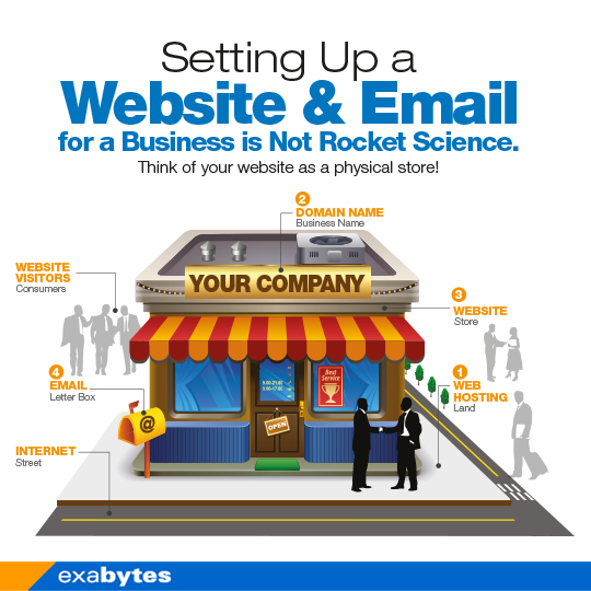 Setting up a website & email for business is not rocket science