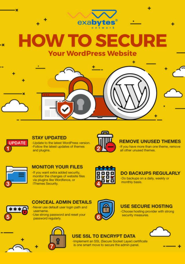 7 SIMPLE WAYS TO SECURE YOUR WORDPRESS WEBSITE