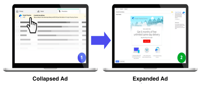 Google Gmail ads