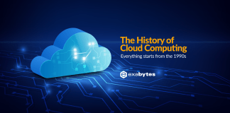 history of cloud computing