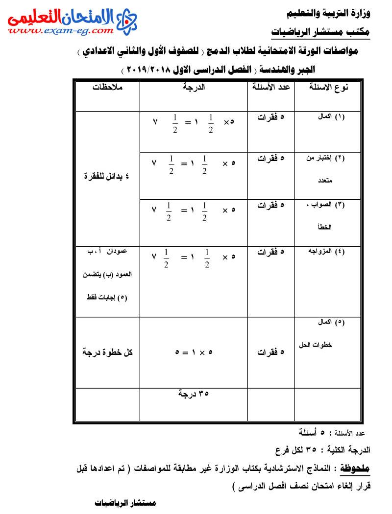 مواصفات امتحان الدمج مادة الرياضيات للصف الاول والثانى الاعدادى