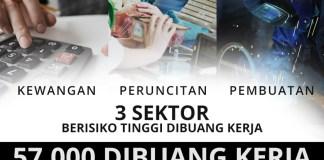 Tiga Sektor Pekerjaan Paling Berisiko Membuang Pekerja