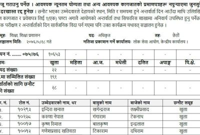Bi Ni Result By Lok Sewa (School Supervisor) Bidyalaya Nirikshak of Khotang & Ilam Loksewa Office result