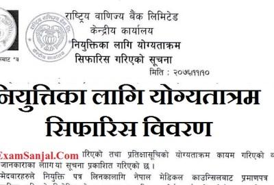 Final Result of Rastriya Banijya Bank ( RBB Final Result and Appointment Merit List)