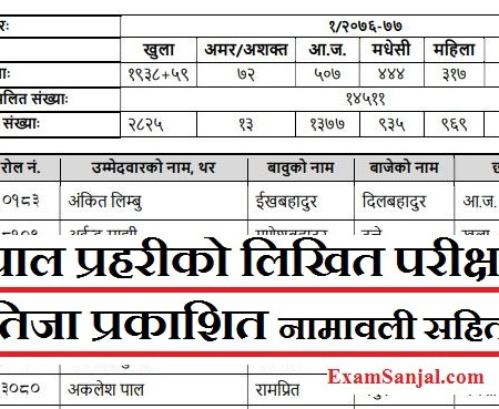Nepal Police Written Result published ( Result of Nepal Police by Lok Sewa)