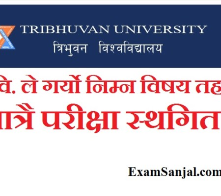 TU Exam Postpone Notice to given Faculty & year