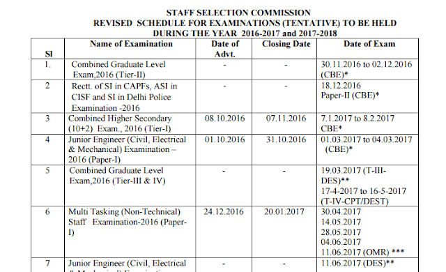 SSC Exams Full Calendar 2017-18 [Download PDF] - Exam Tyaari