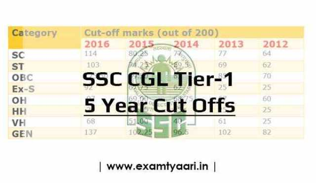 2012, 2013, 2014, 2015, 2016 SSC CGL Tier-1 Previous 5 Year Cut Offs till 2016 [Download PDF] - Exam Tyaari