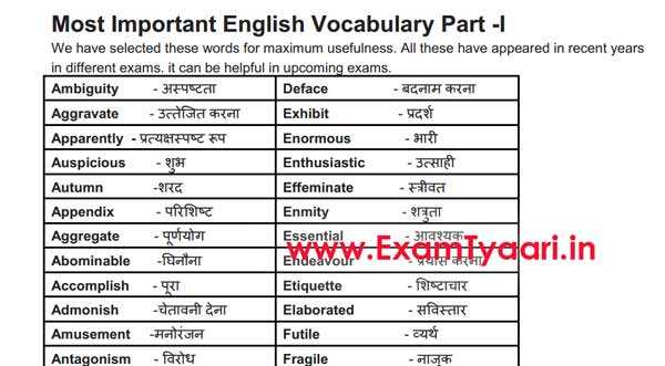 Most Important English Words with Hindi Meaning [Download