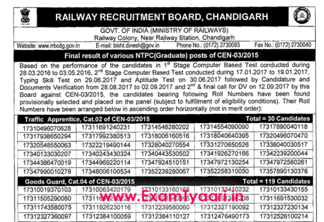 RRB NTPC Chandigarh Final Result Declared [Download PDF] - Exam Tyaari