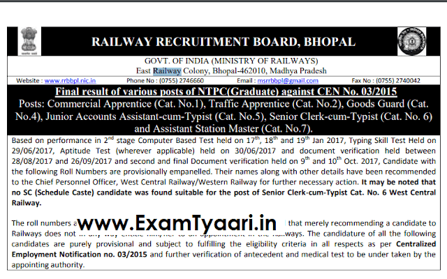 RRB NTPC BHOPAL Final Result [List PDF] - Exam Tyaari