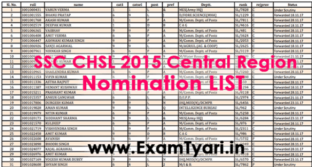 SSC CHSL 2015 - Central Region Nomination List [PDF Download] - Exam Tyaari