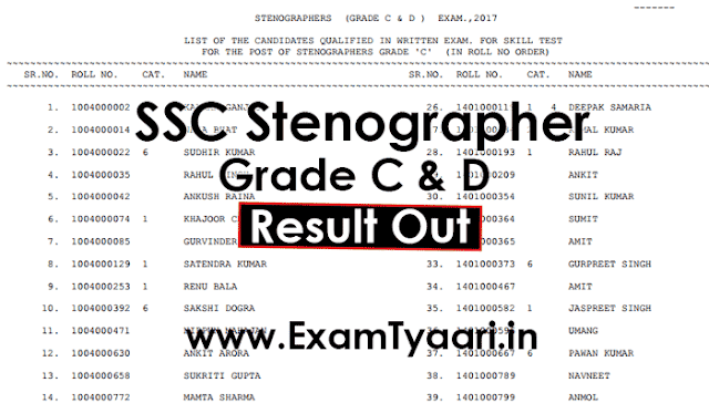 SSC Stenographer Grade C & D Result Out [Download PDF] - Exam Tyaari
